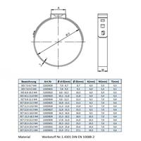 TECPO Schlauchschellen 1 Ohr B:5 mm Ø8.8-10.5 mm 10-tlg.